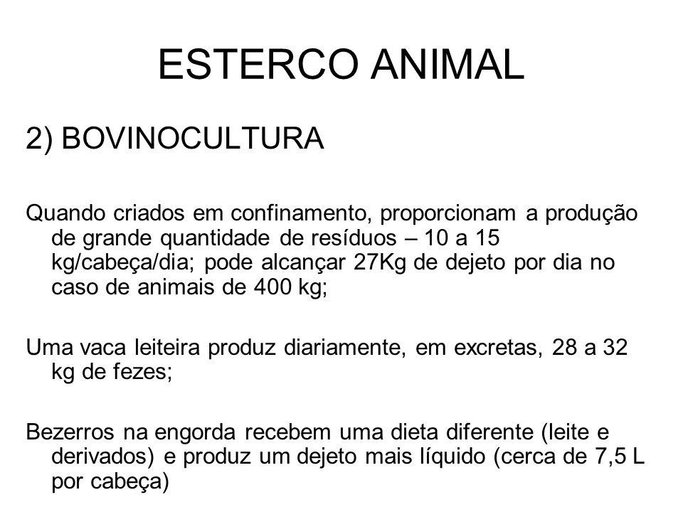 ESTERCO ANIMAL 2) BOVINOCULTURA Quando criados em confinamento, proporcionam a produção de grande quantidade de resíduos – 10 a 15 kg/cabeça/dia; pode alcançar 27Kg de dejeto por dia no caso de animais de 400 kg; Uma vaca leiteira produz diariamente, em excretas, 28 a 32 kg de fezes; Bezerros na engorda recebem uma dieta diferente (leite e derivados) e produz um dejeto mais líquido (cerca de 7,5 L por cabeça)