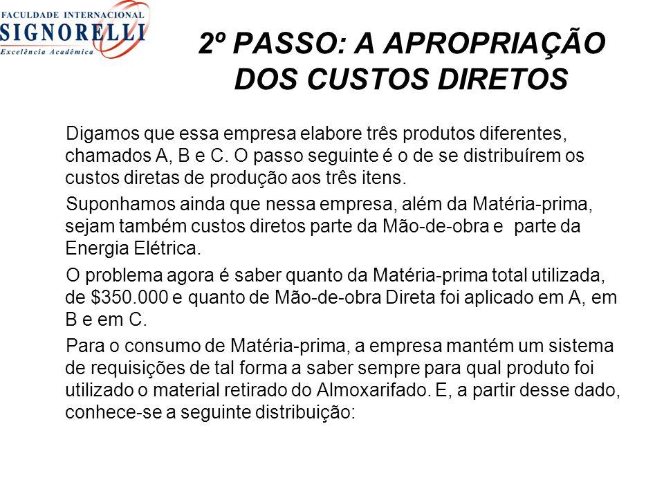 2º PASSO: A APROPRIAÇÃO DOS CUSTOS DIRETOS Digamos que essa empresa elabore três produtos diferentes, chamados A, B e C.