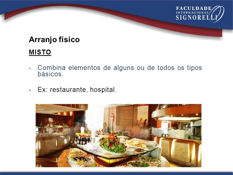 Arranjo físico MISTO -Combina elementos de alguns ou de todos os tipos básicos. -Ex: restaurante, hospital.