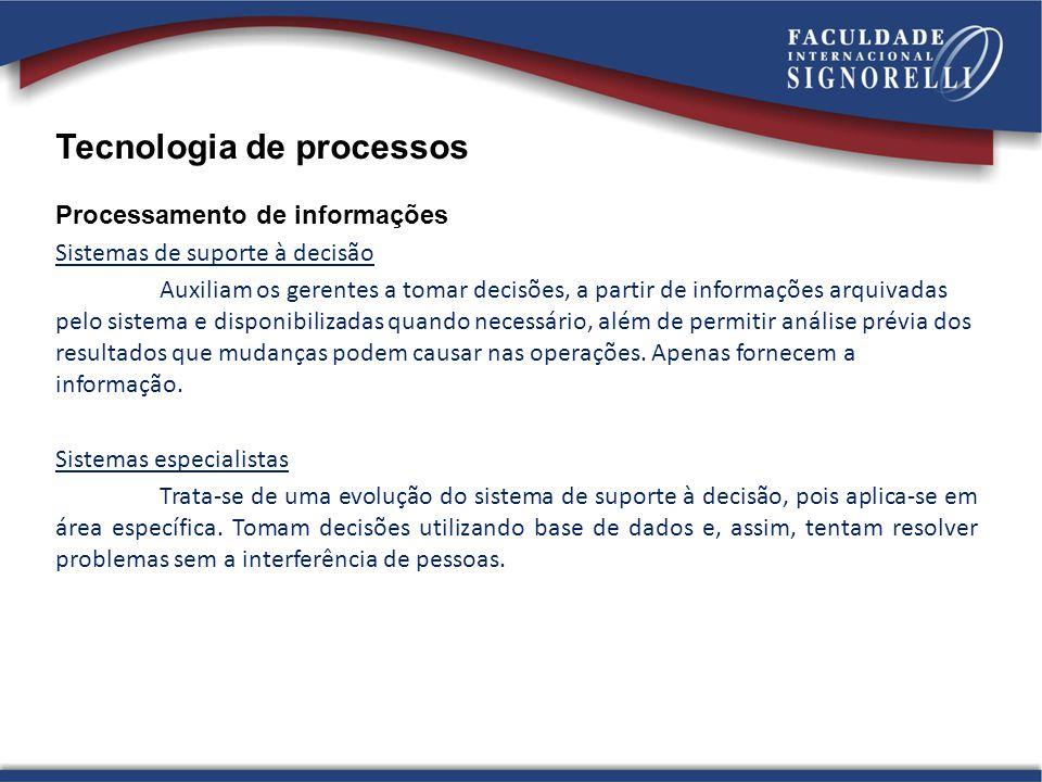 Tecnologia de processos Processamento de informações Sistemas de suporte à decisão Auxiliam os gerentes a tomar decisões, a partir de informações arqu