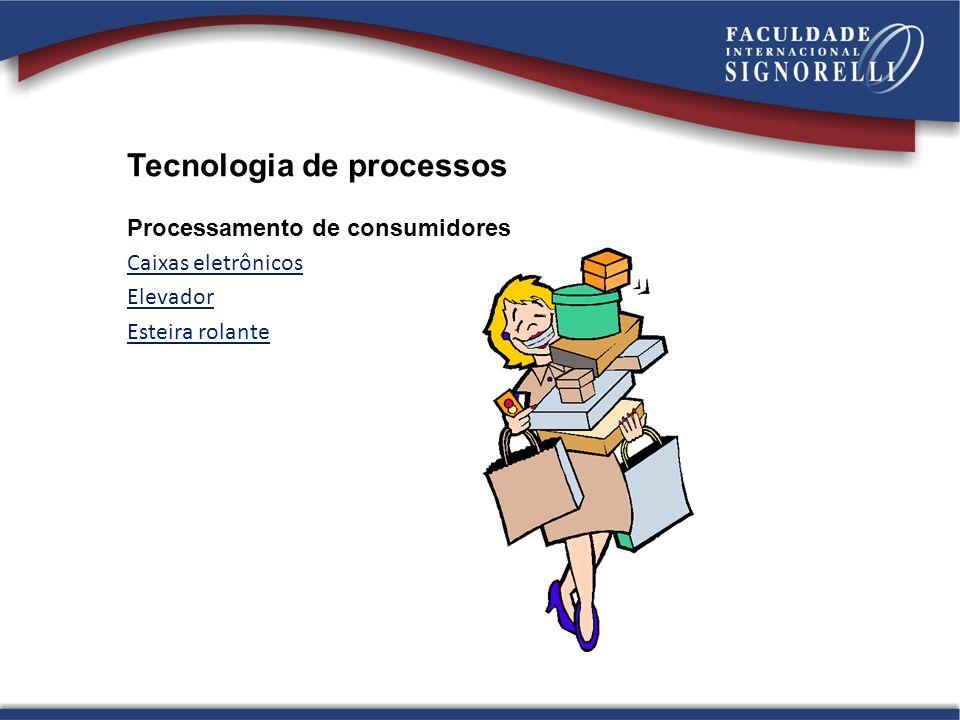 Tecnologia de processos Processamento de consumidores Caixas eletrônicos Elevador Esteira rolante