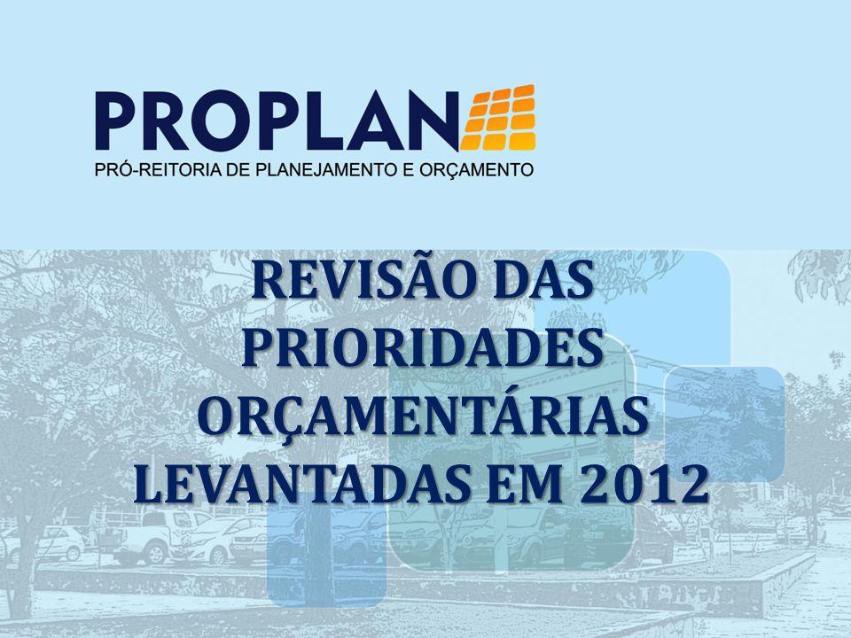 REVISÃO DAS PRIORIDADES ORÇAMENTÁRIAS LEVANTADAS EM 2012