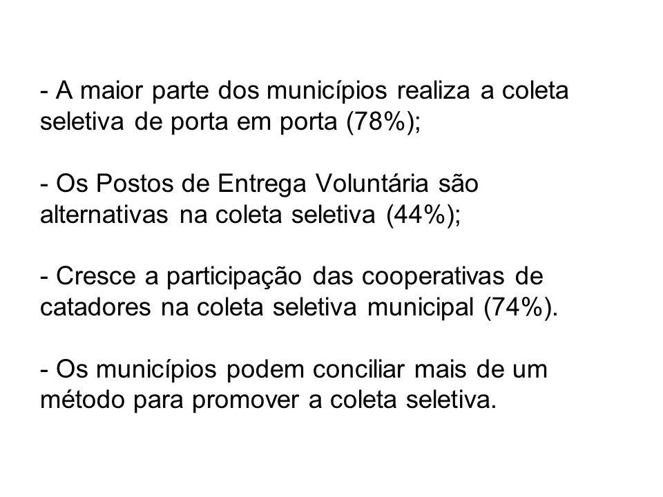- A maior parte dos municípios realiza a coleta seletiva de porta em porta (78%); - Os Postos de Entrega Voluntária são alternativas na coleta seletiv