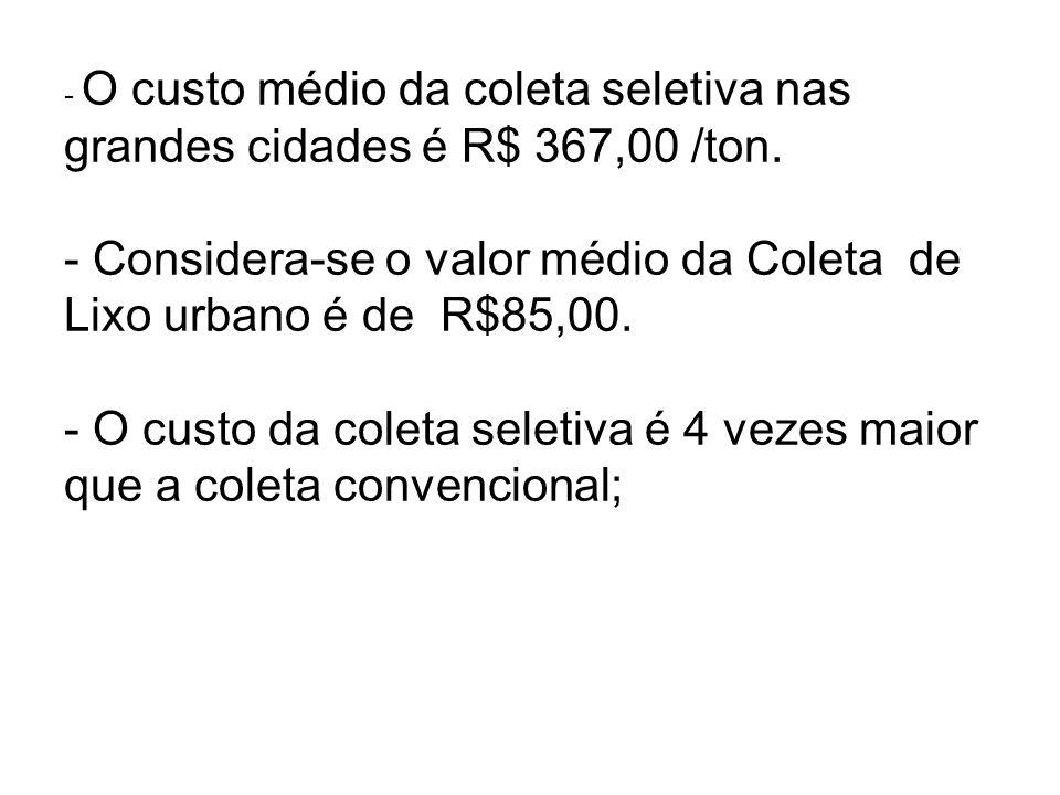 - O custo médio da coleta seletiva nas grandes cidades é R$ 367,00 /ton. - Considera-se o valor médio da Coleta de Lixo urbano é de R$85,00. - O custo