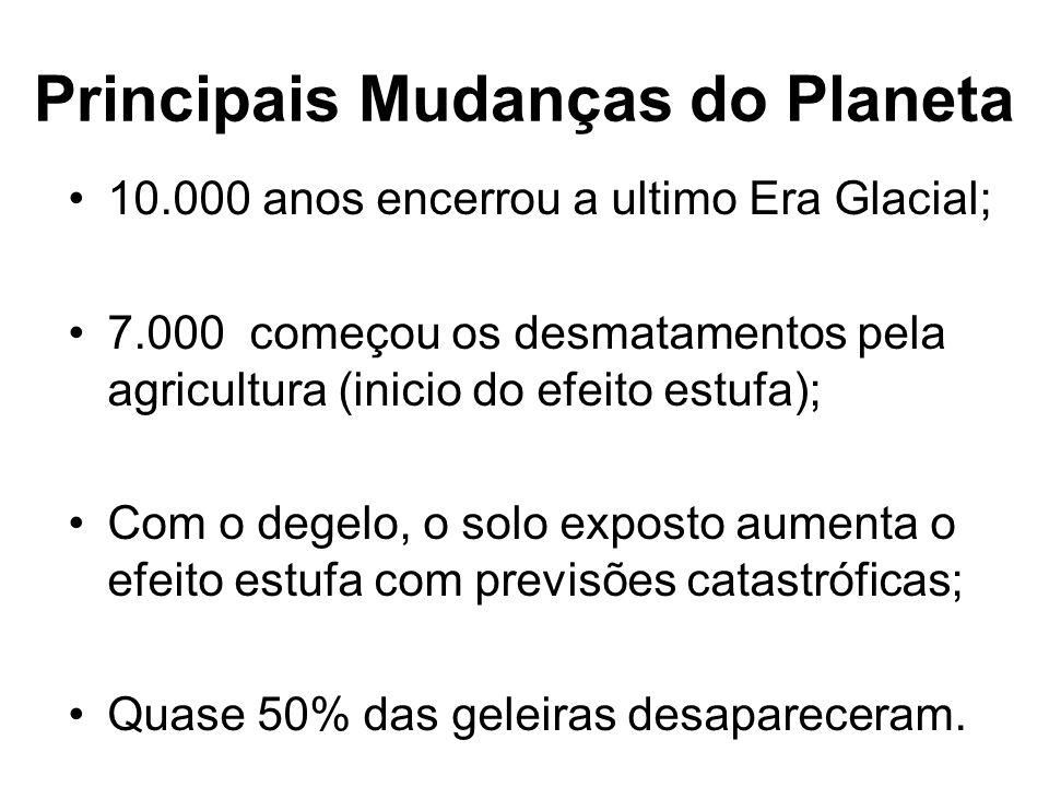 Principais Mudanças do Planeta 10.000 anos encerrou a ultimo Era Glacial; 7.000 começou os desmatamentos pela agricultura (inicio do efeito estufa); C