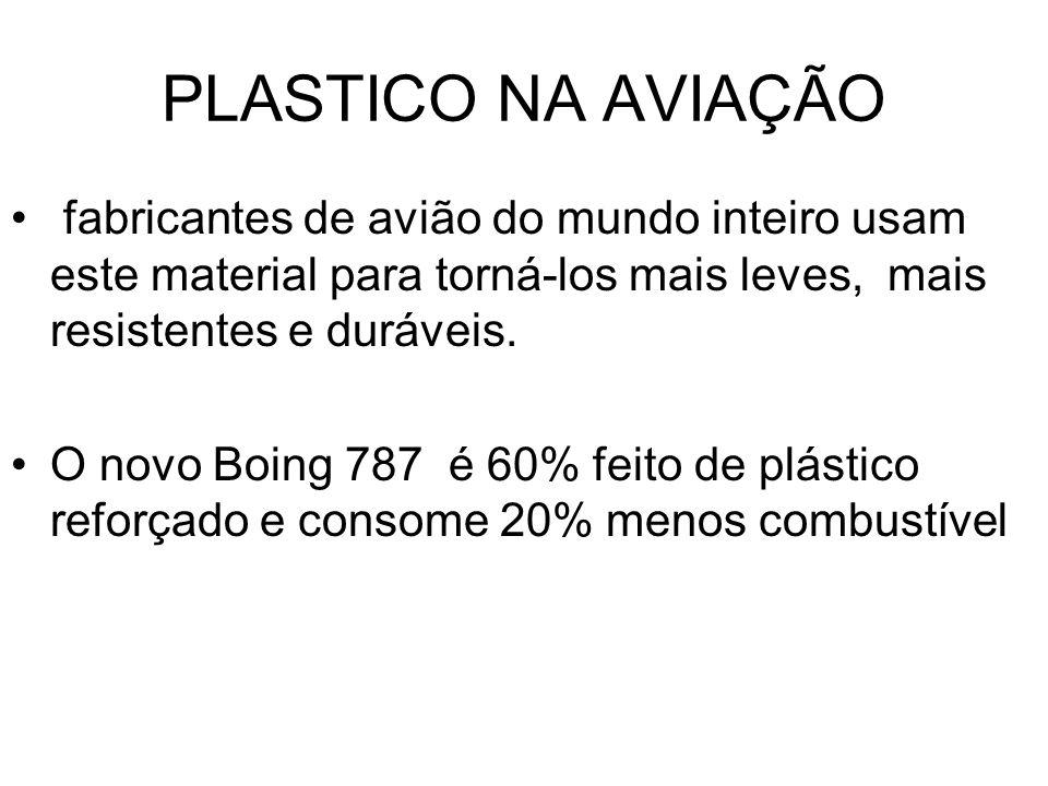 PLASTICO NA AVIAÇÃO fabricantes de avião do mundo inteiro usam este material para torná-los mais leves, mais resistentes e duráveis. O novo Boing 787