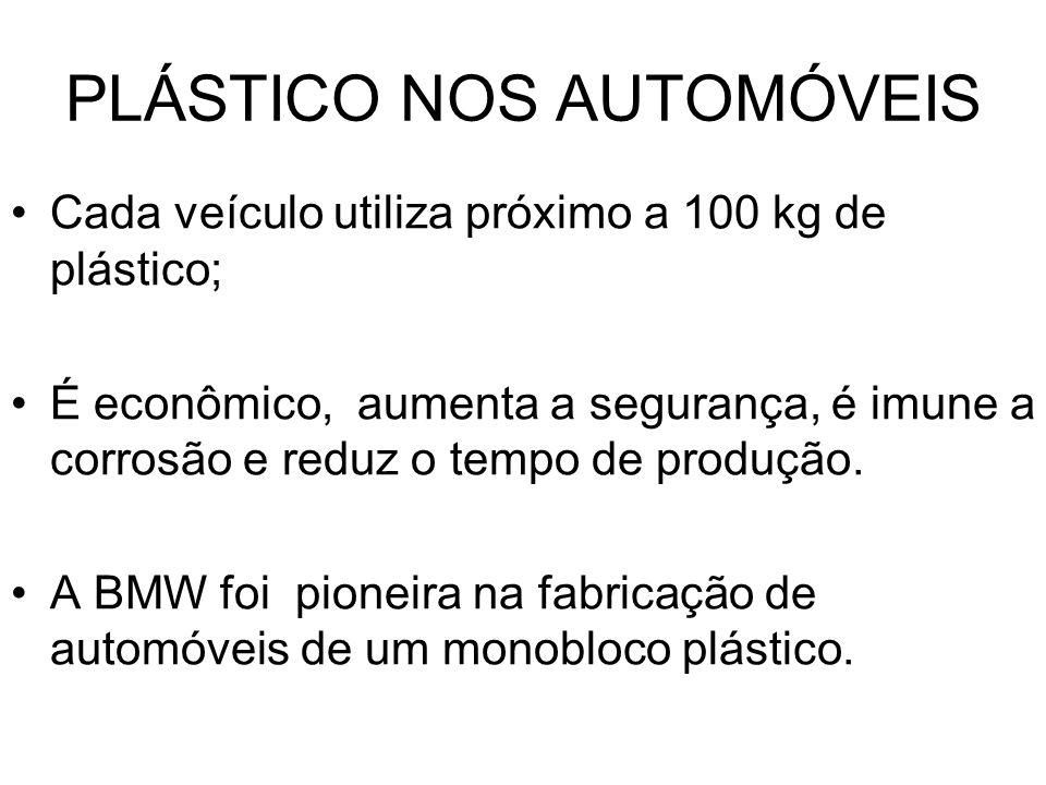 PLÁSTICO NOS AUTOMÓVEIS Cada veículo utiliza próximo a 100 kg de plástico; É econômico, aumenta a segurança, é imune a corrosão e reduz o tempo de pro