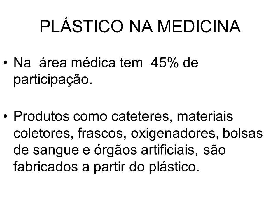 PLÁSTICO NA MEDICINA Na área médica tem 45% de participação. Produtos como cateteres, materiais coletores, frascos, oxigenadores, bolsas de sangue e ó