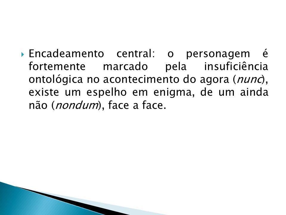  Encadeamento central: o personagem é fortemente marcado pela insuficiência ontológica no acontecimento do agora (nunc), existe um espelho em enigma, de um ainda não (nondum), face a face.