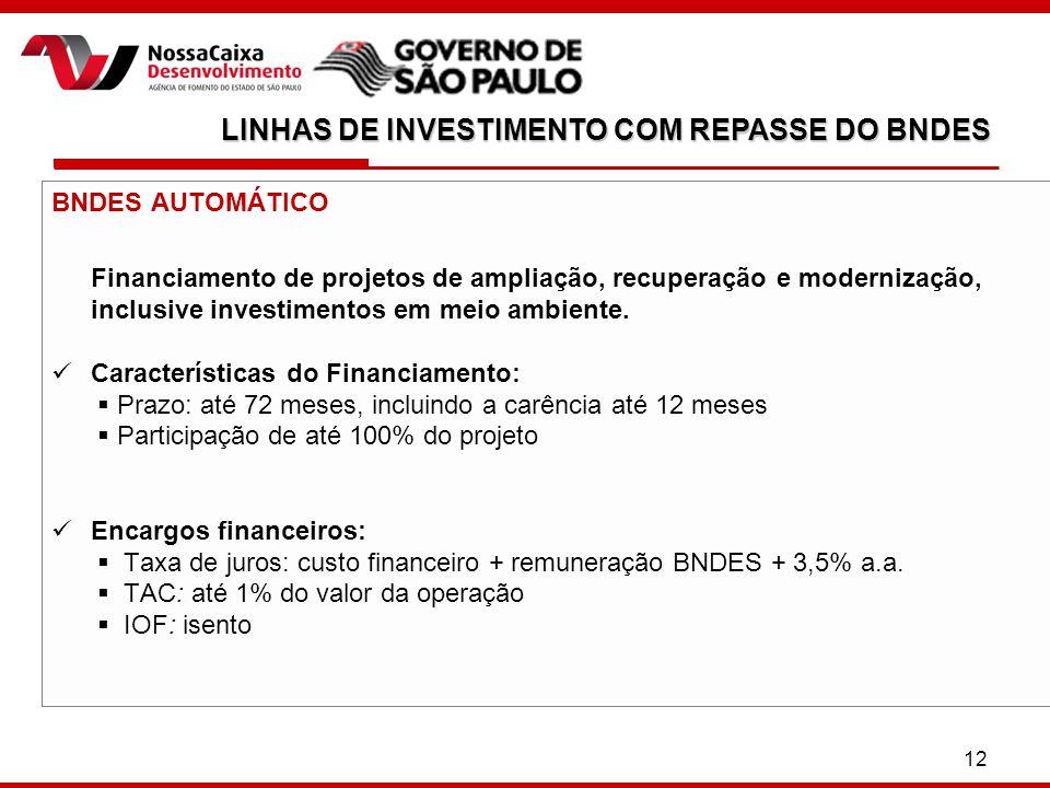 12 BNDES AUTOMÁTICO Financiamento de projetos de ampliação, recuperação e modernização, inclusive investimentos em meio ambiente.
