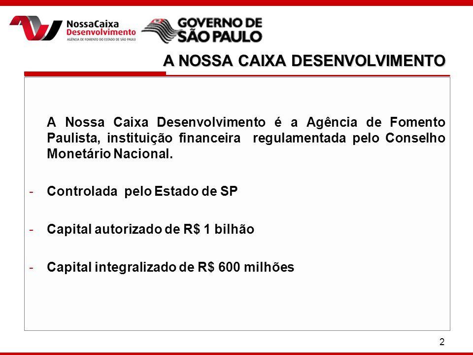 2 A Nossa Caixa Desenvolvimento é a Agência de Fomento Paulista, instituição financeira regulamentada pelo Conselho Monetário Nacional.