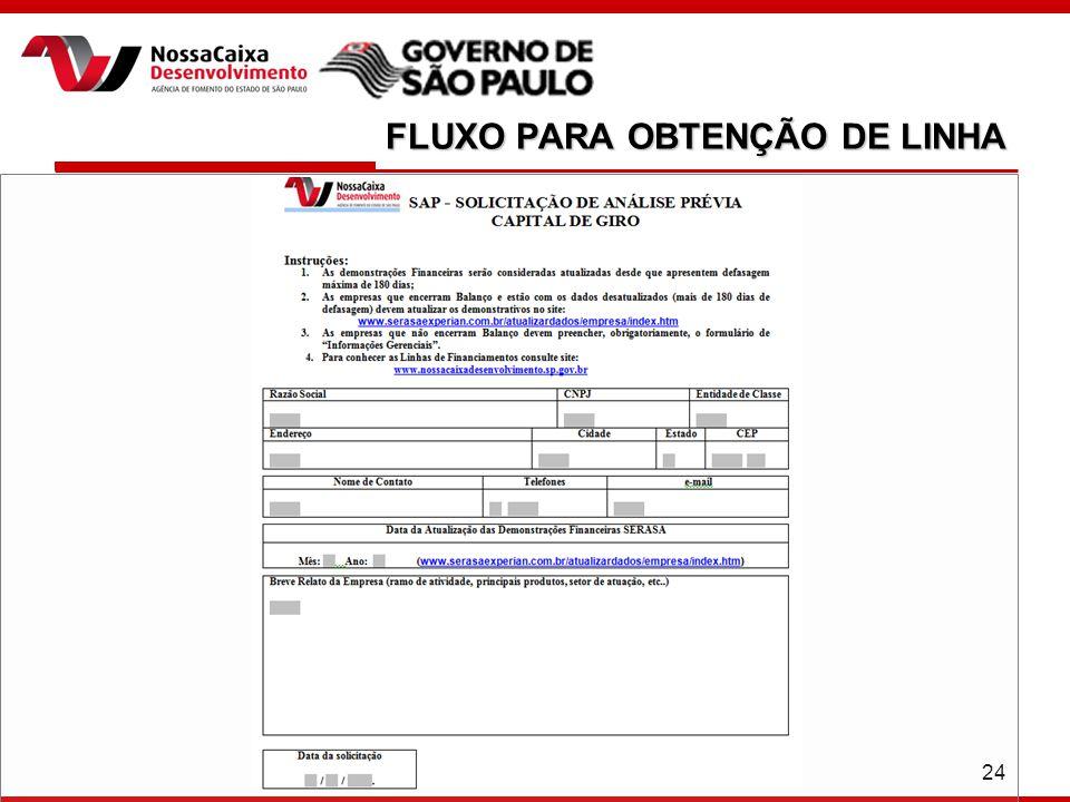 FLUXO PARA OBTENÇÃO DE LINHA 24