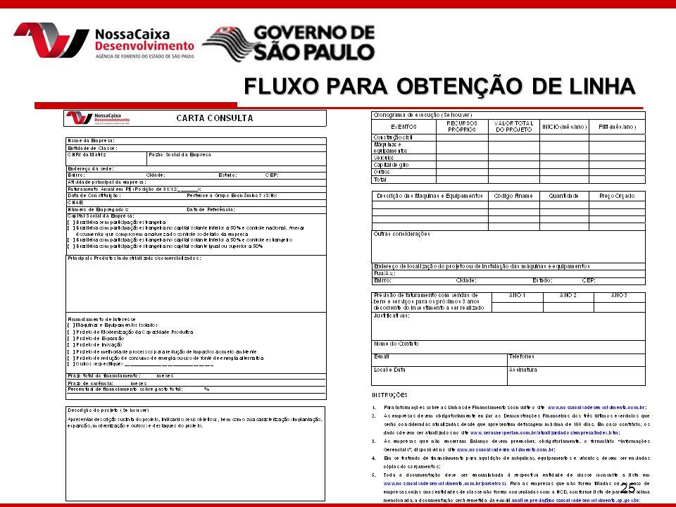 FLUXO PARA OBTENÇÃO DE LINHA 25