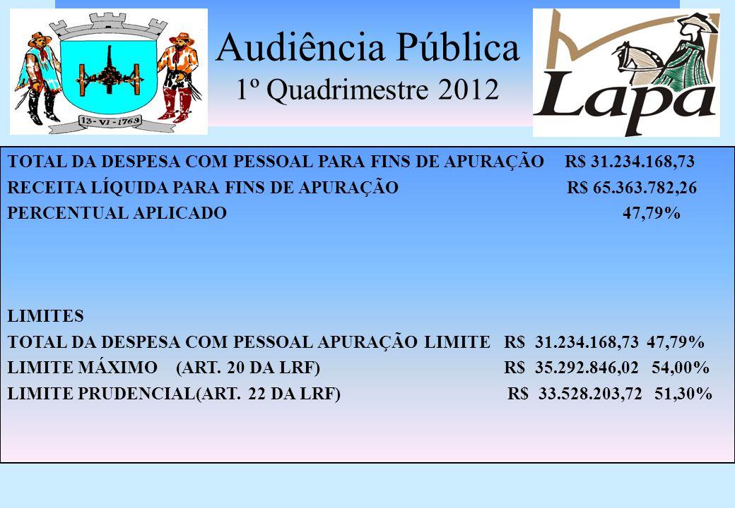 ATE 1º QUADRIMESTRE2012 Transferência Concedida ao Poder Legislativo 936.401,28 (-)Transferência Recebida do Poder Legislativo 0,00 Comlapa0,00 TOTAL9