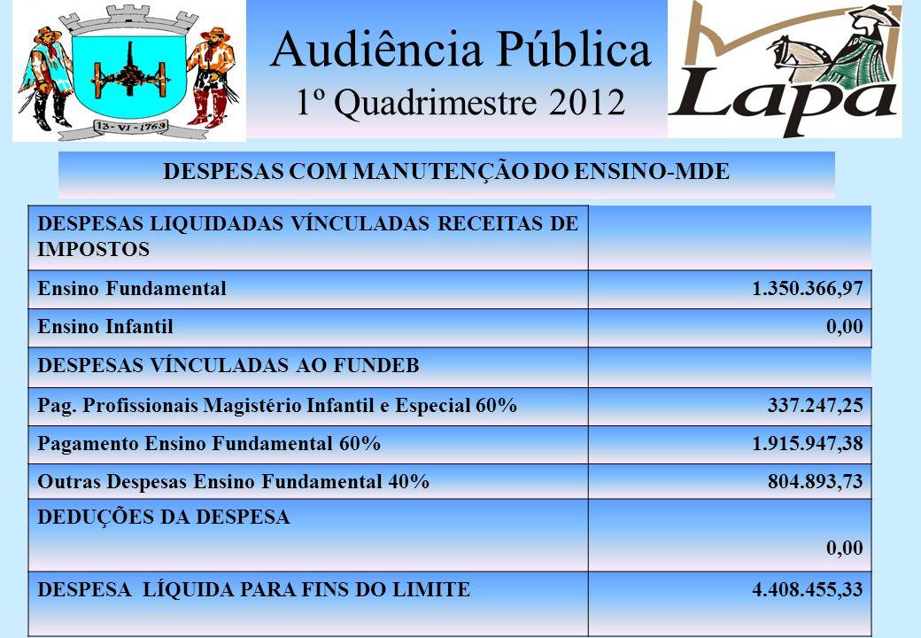 Audiência Pública 1º Quadrimestre 2012 TOTAL DA DESPESA COM PESSOAL PARA FINS DE APURAÇÃO R$ 31.234.168,73 RECEITA LÍQUIDA PARA FINS DE APURAÇÃO R$ 65