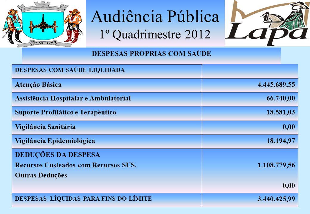 Audiência Pública 1º Quadrimestre 2012 RECEITA RESULTANTE DE IMPOSTOS 18.554.845,09 ÍNDICE AJUSTADO NA APLICAÇÃO ENSINO (Mínimo 25%) 23,76% MÍNIMO 60% FUNDEB REMUNERAÇÃO MAGISTÉRIO 40% FUNDEB 67,23% 32,77% RECEITA COM MANUTENÇÃO DO ENSINO-MDE