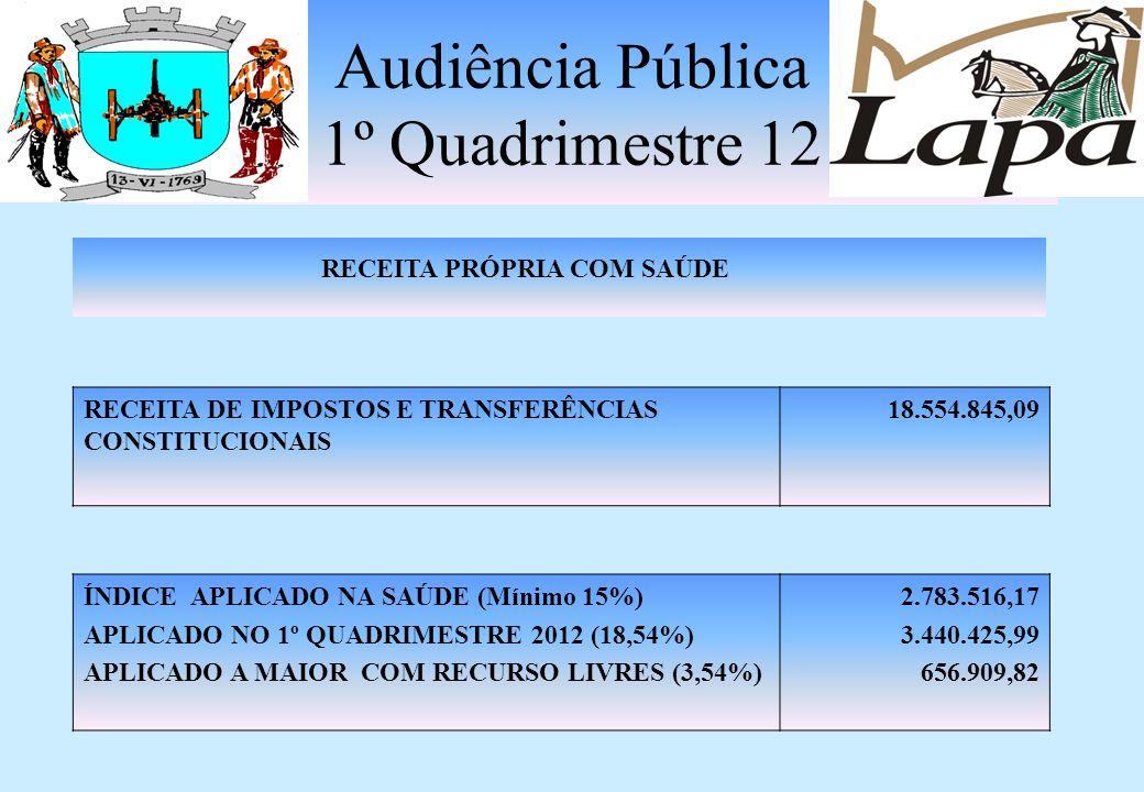 Audiência Pública 1º Quadrimestre 2012 DESPESAS COM SAÚDE LIQUIDADA Atenção Básica4.445.689,55 Assistência Hospitalar e Ambulatorial66.740,00 Suporte