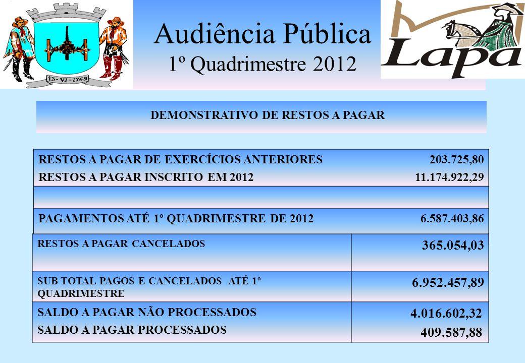 Audiência Pública 1º Quadrimestre 12 RECEITA DE IMPOSTOS E TRANSFERÊNCIAS CONSTITUCIONAIS 18.554.845,09 ÍNDICE APLICADO NA SAÚDE (Mínimo 15%) APLICADO NO 1º QUADRIMESTRE 2012 (18,54%) APLICADO A MAIOR COM RECURSO LIVRES (3,54%) 2.783.516,17 3.440.425,99 656.909,82 RECEITA PRÓPRIA COM SAÚDE