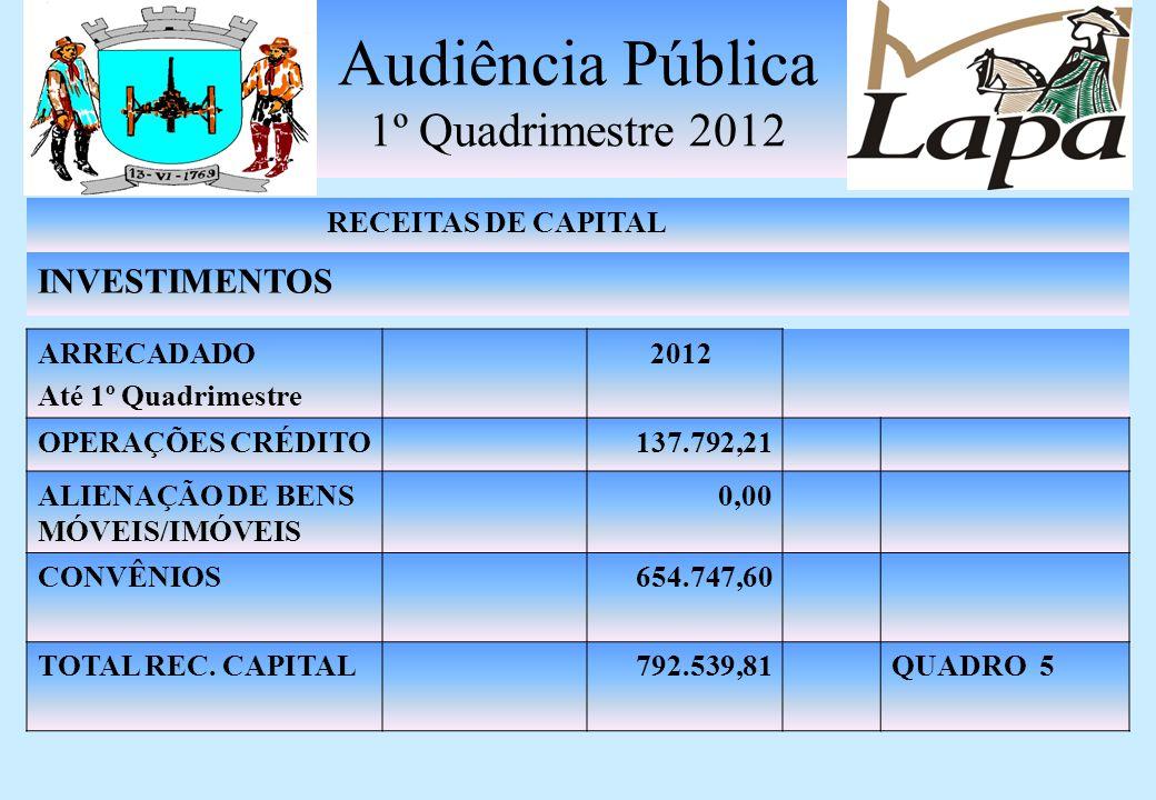 Audiência Pública 1º Quadrimestre 2012 RECEITAS CORRENTES OUTRAS RECEITAS CORRENTES ARRECADADO Até 1º Quadrimestre 2012 MULTAS E JUROS DE MORA TRIBUTO