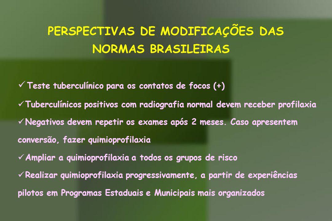 PERSPECTIVAS DE MODIFICAÇÕES DAS NORMAS BRASILEIRAS Teste tuberculínico para os contatos de focos (+) Tuberculínicos positivos com radiografia normal