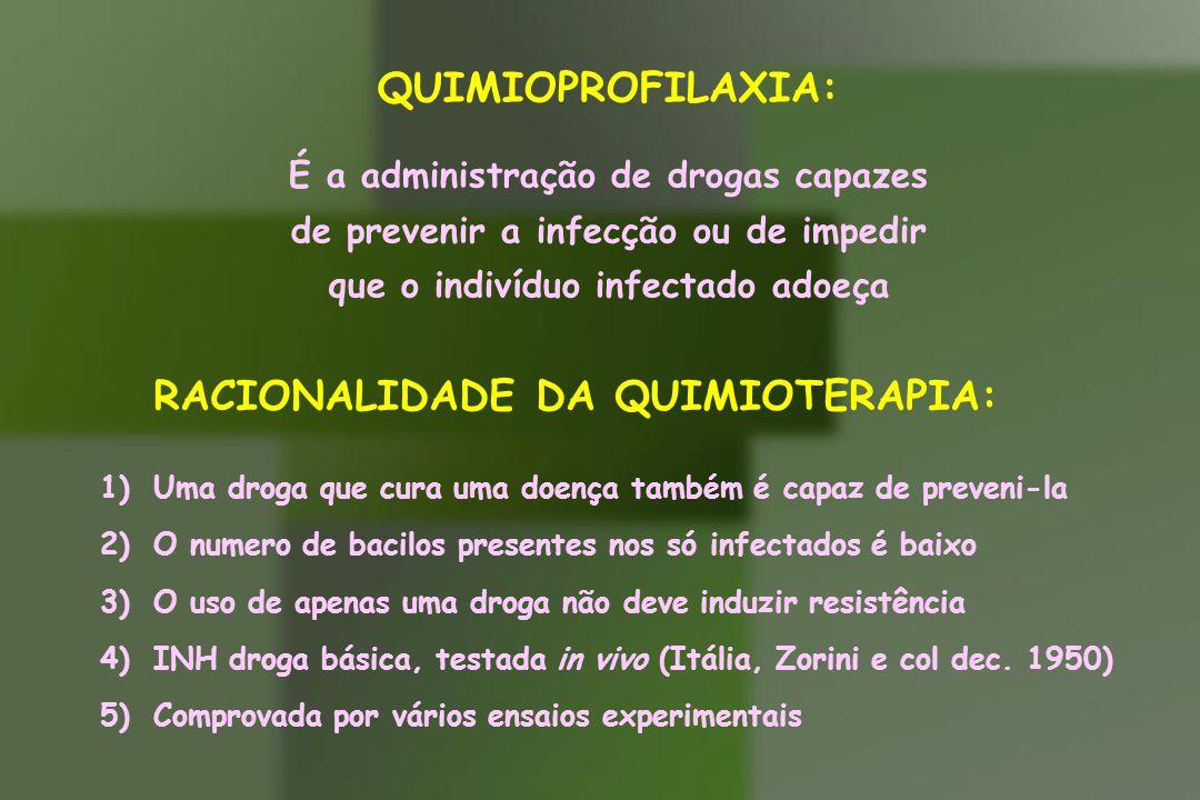 QUIMIOPROFILAXIA: É a administração de drogas capazes de prevenir a infecção ou de impedir que o indivíduo infectado adoeça RACIONALIDADE DA QUIMIOTER