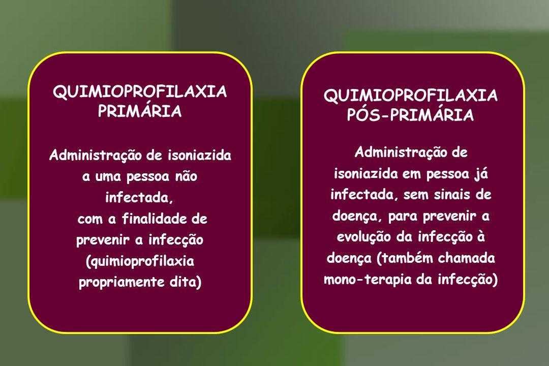 QUIMIOPROFILAXIA PÓS-PRIMÁRIA Administração de isoniazida em pessoa já infectada, sem sinais de doença, para prevenir a evolução da infecção à doença