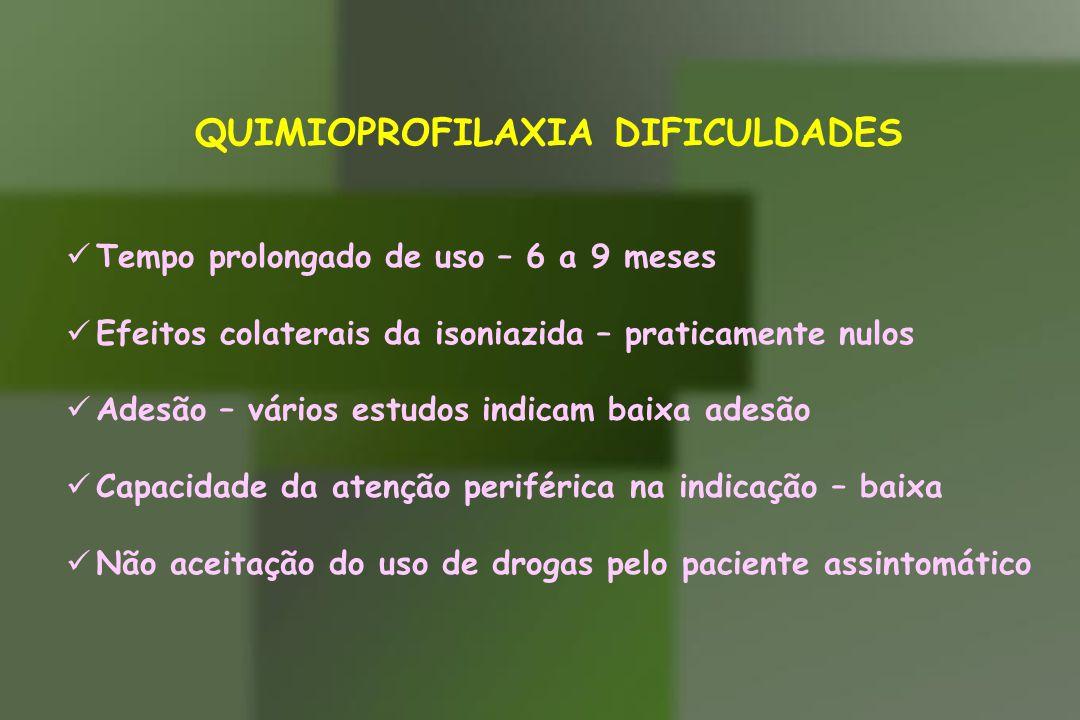 Quimioprofilaxia da tuberculose no Brasil INDICAÇÕES Sem doença ativa e PPD positivo (>10mm) A)Quimioprofilaxia primária B)Menores de 15 anos, não vacinadas e contato de bacilífero C)Viragem da prova tuberculínica (>10mm) nos últimos 12 meses D)População indígena: reatores fortes E)Imunodeprimidos HIV(-) e contatos de bacilífero F) Reatores fortes e com imagens radiográficas inativas sem tratamento anterior INH VO – 5 a 10 mg/kg/dm (máximo de 300mg)/6m ESQUEMA