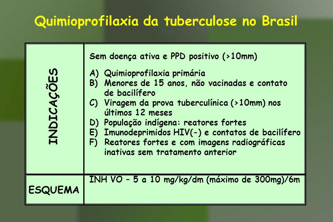 Quimioprofilaxia da tuberculose no HIV(+) INDICAÇÕES Ausências de sinais e sintomas de doença ativa A)RX de tórax normal e: 1) PPD >5mm; 2) contato ID ou institucional de TB bacilífera; 3) PPD ne– gativo ou <5mm, com registro anterior de PPD(+) sem tratamento ou quimioprofilaxia na ocasião B) RX de tórax anormal com presença seqüelas radi- diológicas de TB sem tratamento anterior e afas- tada a possibilidade de doença ativa (escarro (+) direto e/ou cultura, clínica e RX anteriores), inde- pendente do resultado do PPD INH VO, 5 a 10 mg/kg/dm (máximo de 300mg)/6m ESQUEMA