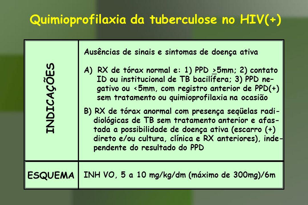 Quimioprofilaxia da tuberculose no HIV(+) INDICAÇÕES Ausências de sinais e sintomas de doença ativa A)RX de tórax normal e: 1) PPD >5mm; 2) contato ID