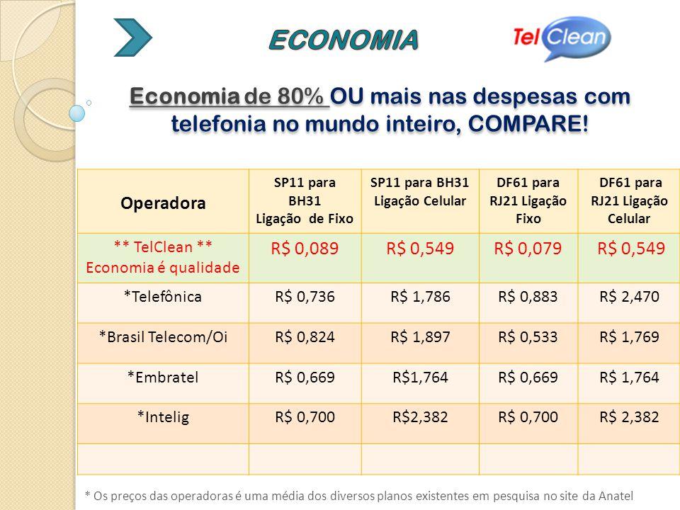 Economia de 80% OU mais nas despesas com telefonia no mundo inteiro, COMPARE! Operadora SP11 para BH31 Ligação de Fixo SP11 para BH31 Ligação Celular