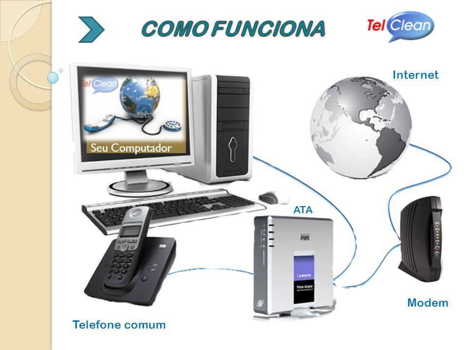 Telefone comum ATA Modem Internet Seu Computador