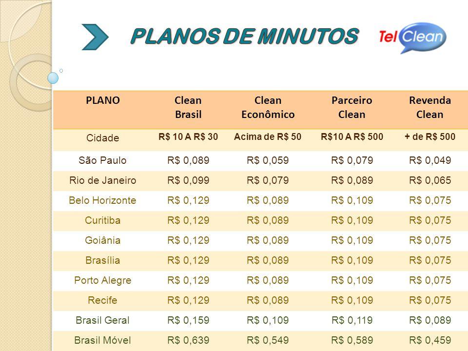 PLANOClean Brasil Clean Econômico Parceiro Clean Revenda Clean Cidade R$ 10 A R$ 30Acima de R$ 50R$10 A R$ 500+ de R$ 500 São PauloR$ 0,089R$ 0,059R$ 0,079R$ 0,049 Rio de JaneiroR$ 0,099R$ 0,079R$ 0,089R$ 0,065 Belo HorizonteR$ 0,129R$ 0,089R$ 0,109R$ 0,075 CuritibaR$ 0,129R$ 0,089R$ 0,109R$ 0,075 GoiâniaR$ 0,129R$ 0,089R$ 0,109R$ 0,075 BrasíliaR$ 0,129R$ 0,089R$ 0,109R$ 0,075 Porto AlegreR$ 0,129R$ 0,089R$ 0,109R$ 0,075 RecifeR$ 0,129R$ 0,089R$ 0,109R$ 0,075 Brasil GeralR$ 0,159R$ 0,109R$ 0,119R$ 0,089 Brasil MóvelR$ 0,639R$ 0,549R$ 0,589R$ 0,459