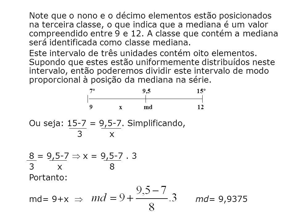 Note que o nono e o décimo elementos estão posicionados na terceira classe, o que indica que a mediana é um valor compreendido entre 9 e 12. A classe