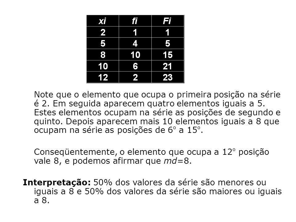 Exemplo 2: Calcular a mediana da série: Solução: O número de elementos da série é 32 (par) e a série admite dois termos centrais que ocupam as posições (32/2) º =16 º e (32/2+1) º =17 º.