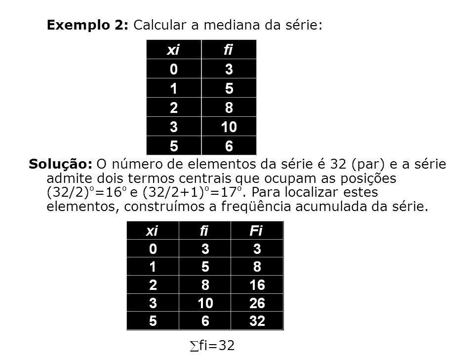 Exemplo 2: Calcular a mediana da série: Solução: O número de elementos da série é 32 (par) e a série admite dois termos centrais que ocupam as posiçõe