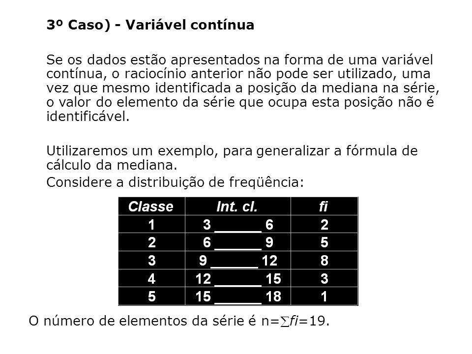 3º Caso) - Variável contínua Se os dados estão apresentados na forma de uma variável contínua, o raciocínio anterior não pode ser utilizado, uma vez q