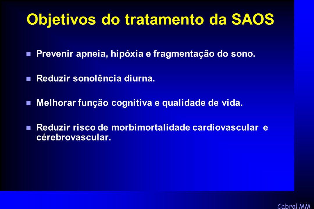 Cabral MM Objetivos do tratamento da SAOS n Prevenir apneia, hipóxia e fragmentação do sono. n Reduzir sonolência diurna. n Melhorar função cognitiva