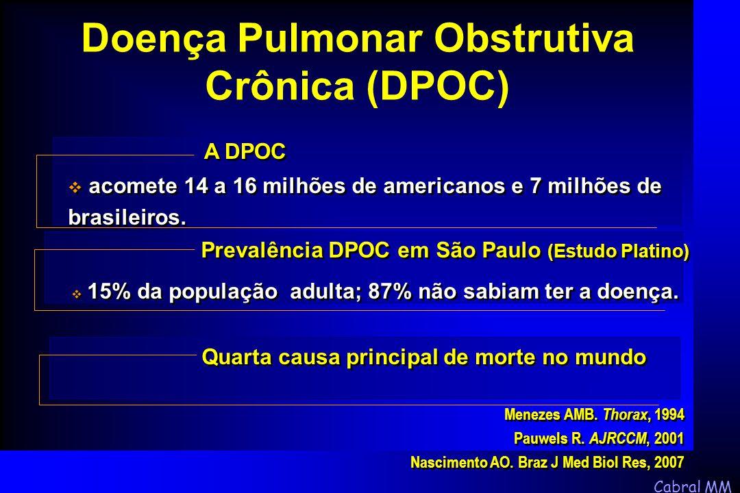 Cabral MM A DPOC  acomete 14 a 16 milhões de americanos e 7 milhões de brasileiros. Menezes AMB. Thorax, 1994 Pauwels R. AJRCCM, 2001 Nascimento AO.