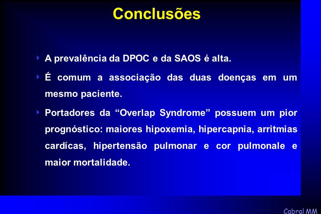 """Cabral MM  A prevalência da DPOC e da SAOS é alta.  É comum a associação das duas doenças em um mesmo paciente.  Portadores da """"Overlap Syndrome"""" p"""