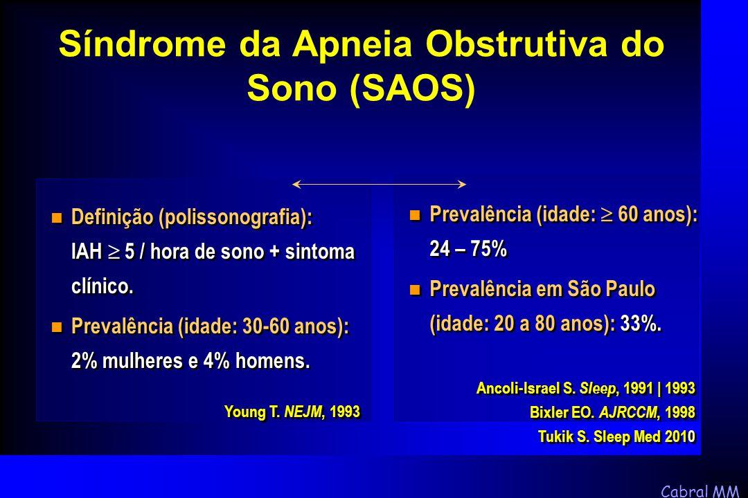 Cabral MM Overlap Syndrome N=95 / 15,7% da população Tratados com CPAP (n=61) Não Tratados (n=34) p Age(anos) 62 + 866 + 8NS Sexo feminino (n/%) 32 / 5219 / 56NS IMC (Kg/m 2 ) 35 + 832 + 5NS VEF 1 (% previsto) 43 + 1238 + 11NS > 2 Internação último ano 28530,02 PaO 2 (mmHg) 54 + 654 + 4NS PaCO 2 (mmHg) 45 + 647 + 6NS T SpO 2 < 90% (% TTS) 8590NS IAH > 30/hora (%) 7982NS Machado MCL,Eur Respir J, 2010 Overlap Syndrome : Grupos tratado e não tratado com CPAP