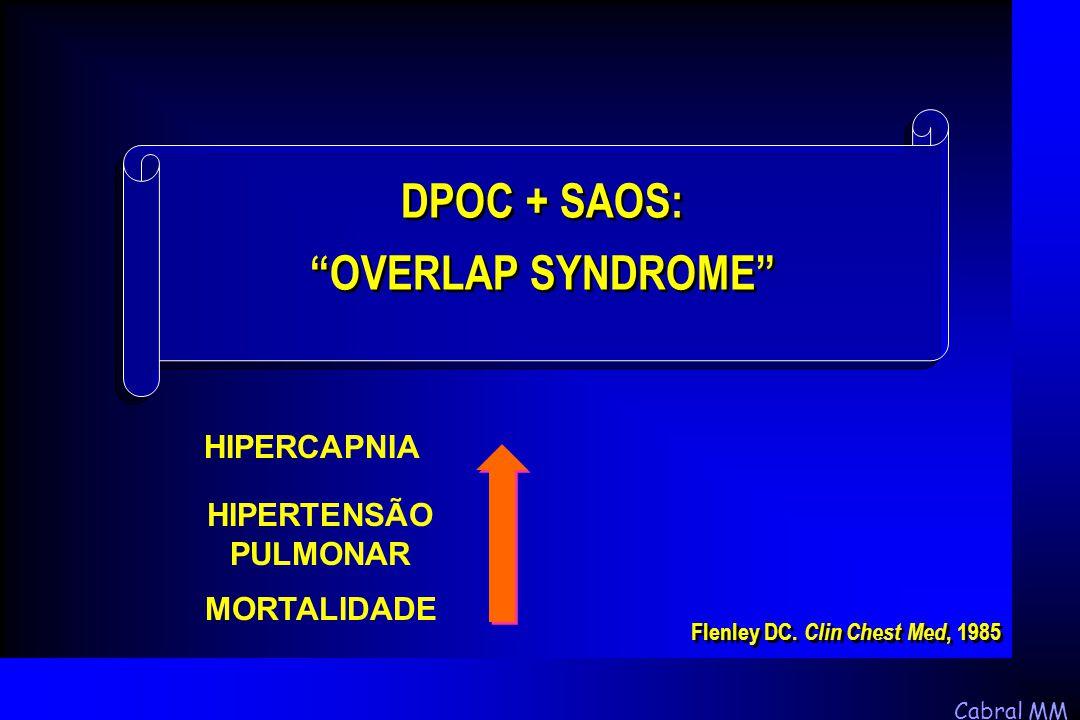 Cabral MM Curva de Kaplan Meier para sobrevida entre os portadores da overlap syndrome com e sem tratamento com CPAP Duração da oxigenoterapia (meses) % sobrevida CPAP NÃO CPAP Machado MCL,Eur Respir J, 2010