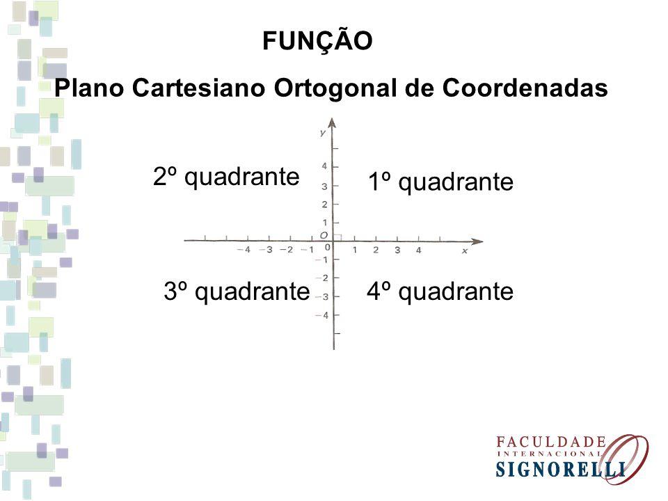 FUNÇÃO Plano Cartesiano Ortogonal de Coordenadas 2º quadrante 1º quadrante 3º quadrante4º quadrante