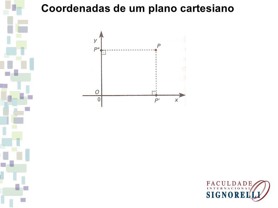 Coordenadas de um plano cartesiano