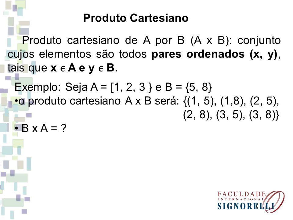 Produto Cartesiano Produto cartesiano de A por B (A x B): conjunto cujos elementos são todos pares ordenados (x, y), tais que x A e y B. Exemplo: Seja