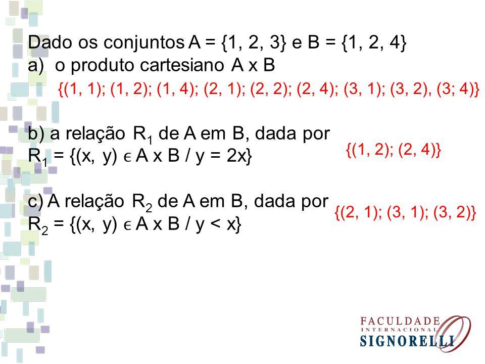 Dado os conjuntos A = {1, 2, 3} e B = {1, 2, 4} a)o produto cartesiano A x B b) a relação R 1 de A em B, dada por R 1 = {(x, y) A x B / y = 2x} c) A r
