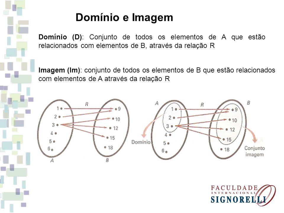 Domínio e Imagem Domínio (D): Conjunto de todos os elementos de A que estão relacionados com elementos de B, através da relação R Imagem (Im): conjunt