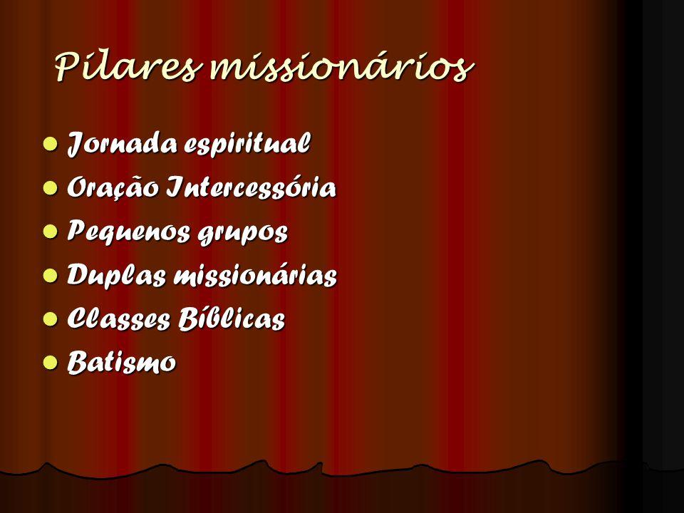Pilares missionários Jornada espiritual Jornada espiritual Oração Intercessória Oração Intercessória Pequenos grupos Pequenos grupos Duplas missionári