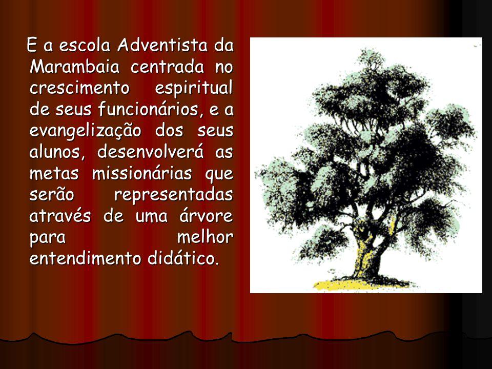 Jornada Espiritual Jornada espiritual é representada através das raízes de uma árvore.