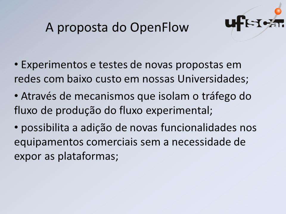 A proposta do OpenFlow Experimentos e testes de novas propostas em redes com baixo custo em nossas Universidades; Através de mecanismos que isolam o tráfego do fluxo de produção do fluxo experimental; possibilita a adição de novas funcionalidades nos equipamentos comerciais sem a necessidade de expor as plataformas;