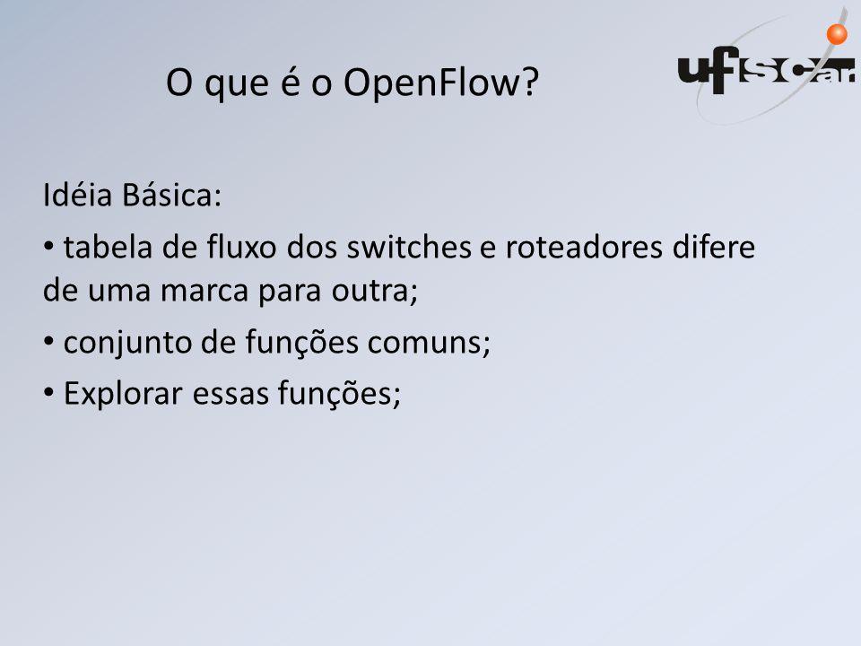 O que é o OpenFlow.